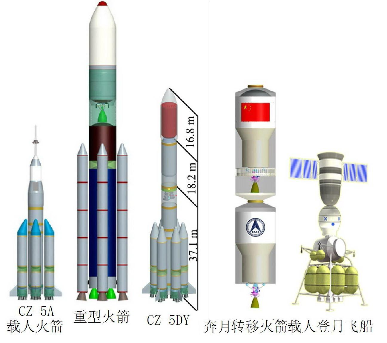 chinese space program history - photo #21